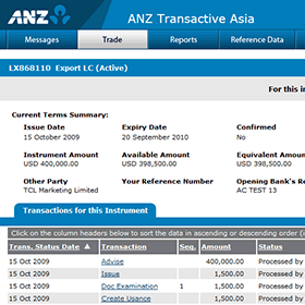 ANZ Transactive Asia export LC